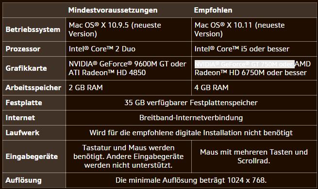 legin systemanforderung mac