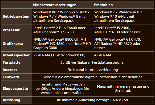 legin systemanforderung windows